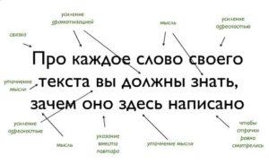 копирайтинг, эффективная верстка текстов, рекламные тексты, продающие тексты
