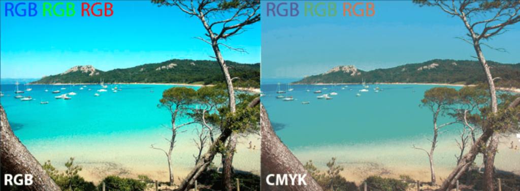 Использование цветовых моделей CMYK и RGB