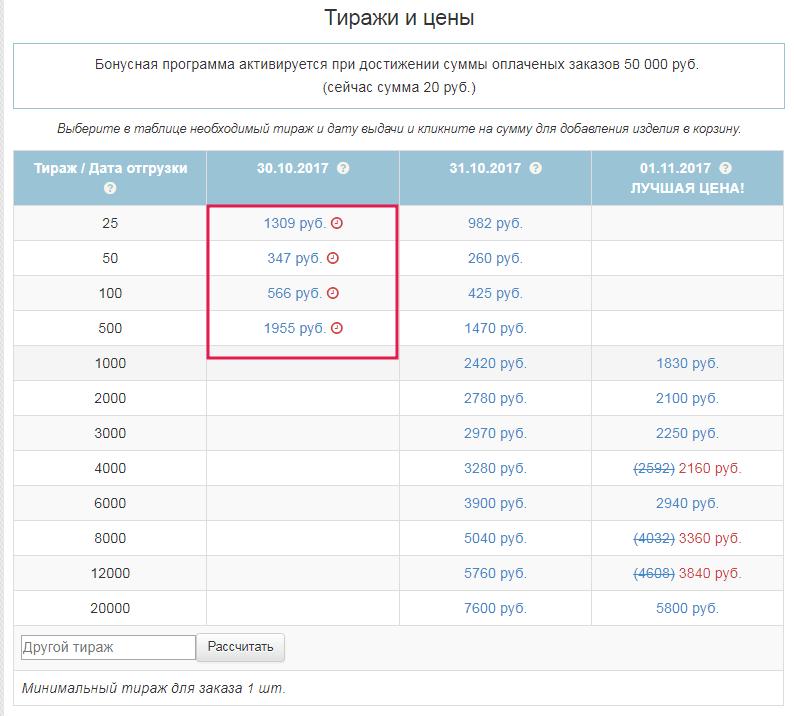 цифровые тиражи на Смартпринт.рф